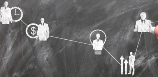 人事外包对于企业的作用有哪些?